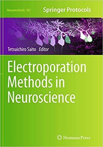 预订electroporation methods in neuroscience