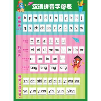 22护眼汉语拼音字母表 大
