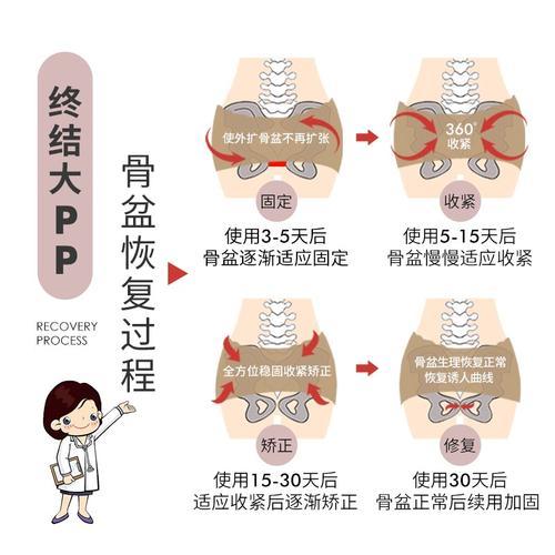 产后骨盆修复带矫正器收腹收胯提臀神器耻骨分离盆骨