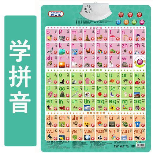 汉语拼音有声挂图乘法表乘法口诀卡片挂图认数字1到100早教图 拼音-送
