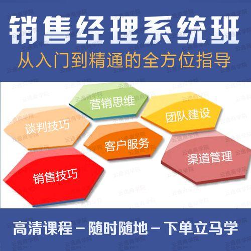 销售培训课程员工团队管理市场营销策划心理学与沟通