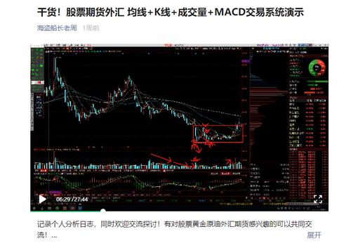 江恩理论 均线篇 日本蜡烛图技术炒股视频教材交易系统 k线成交量